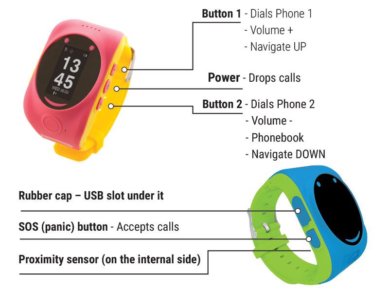 MyKi_buttons-scheme_EN